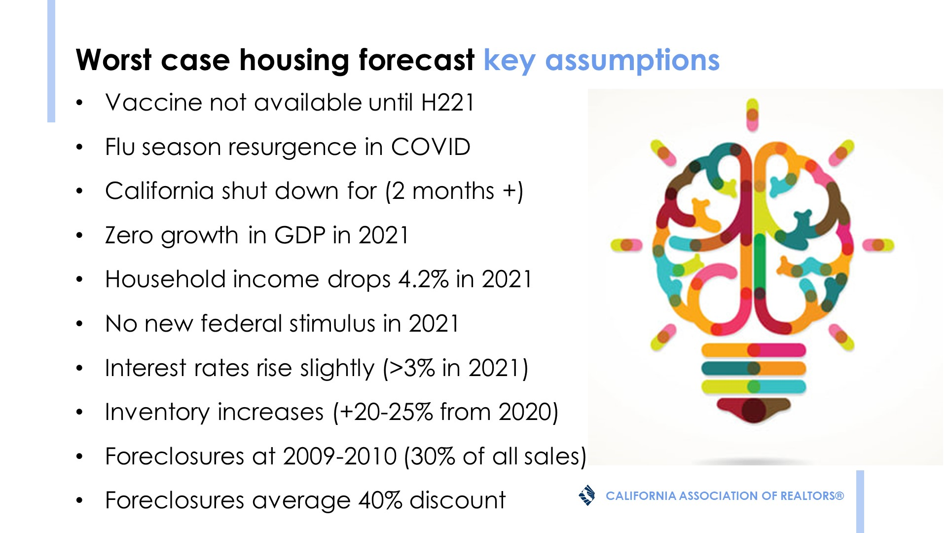 2021 the Greater Palm Springs Area Housing Market Forecast